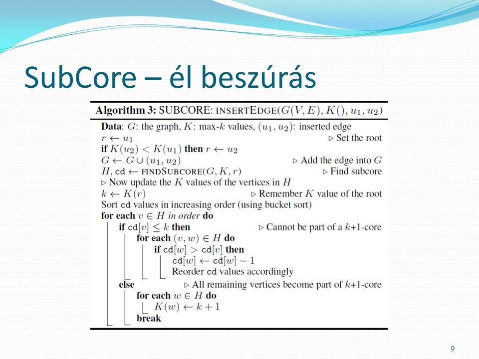 Purecore algoritmus Előbbi algoritmus a K értékekre hagyatkozott a részgráf megtalálásához További adatokat is vizsgál, ezzel csökkenti a keresési teret 10