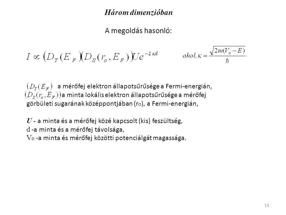 14 Három dimenzióban A megoldás hasonló: a mérőfej elektron állapotsűrűsége a Fermi-energián, a minta lokális elektron állapotsűrűsége a mérőfej görbületi sugarának középpontjában (r o ), a Fermi-energián, U - a minta és a mérőfej közé kapcsolt (kis) feszültség, d -a minta és a mérőfej távolsága, V o -a minta és mérőfej közötti potenciálgát magassága.