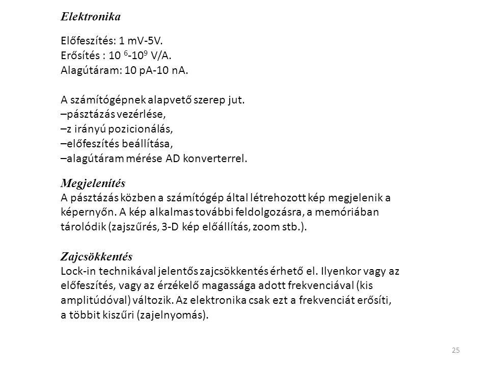 25 Elektronika Előfeszítés: 1 mV-5V.Erősítés : 10 6 -10 9 V/A.