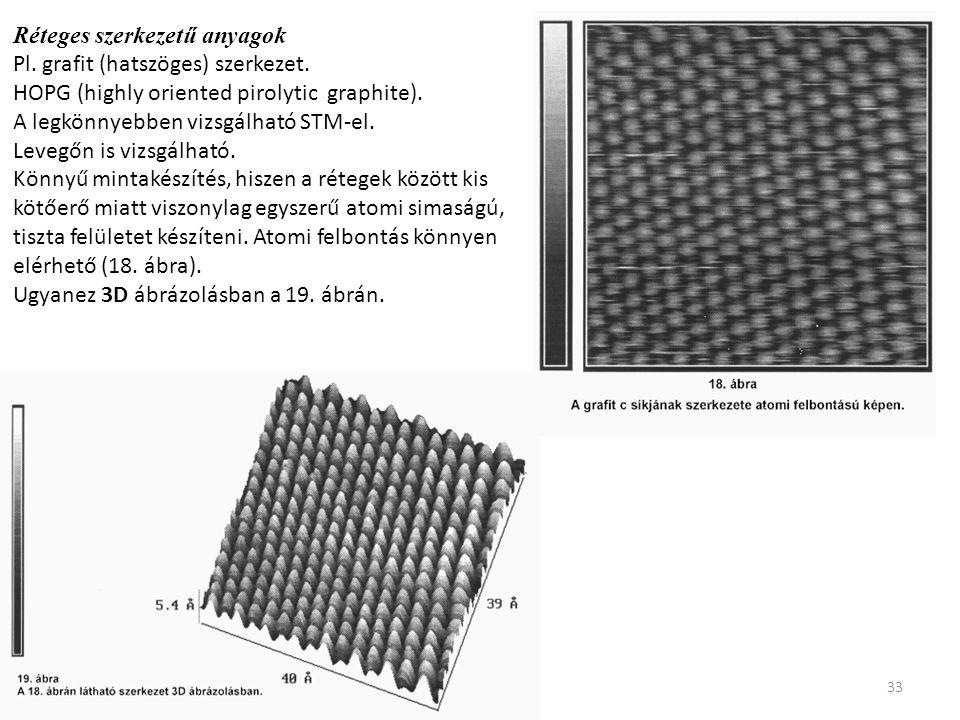 33 Réteges szerkezetű anyagok Pl. grafit (hatszöges) szerkezet. HOPG (highly oriented pirolytic graphite). A legkönnyebben vizsgálható STM-el. Levegőn