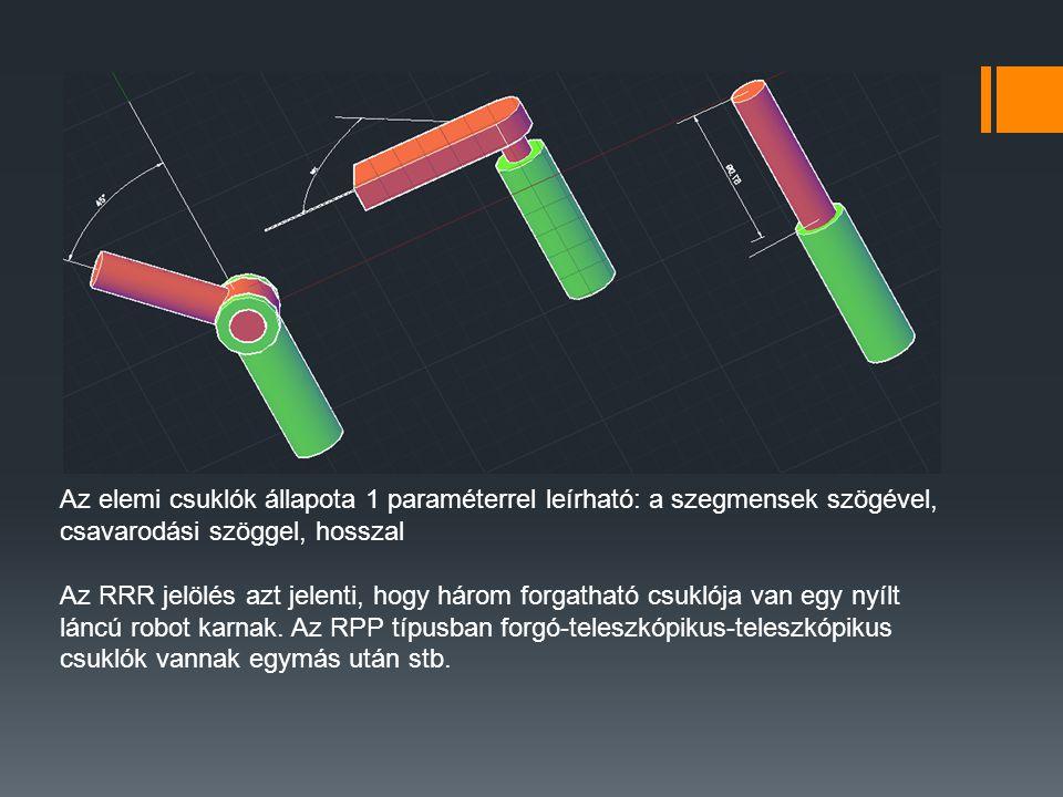 Az elemi csuklók állapota 1 paraméterrel leírható: a szegmensek szögével, csavarodási szöggel, hosszal Az RRR jelölés azt jelenti, hogy három forgatható csuklója van egy nyílt láncú robot karnak.