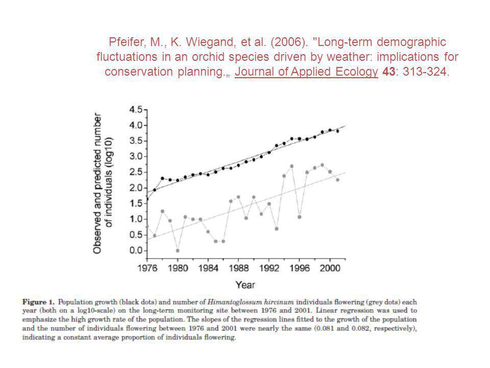 Pfeifer, M., K. Wiegand, et al. (2006).