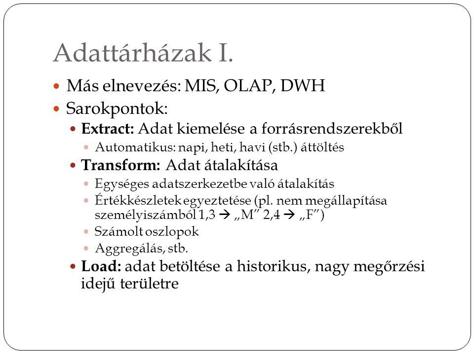 Adattárházak I. Más elnevezés: MIS, OLAP, DWH Sarokpontok: Extract: Adat kiemelése a forrásrendszerekből Automatikus: napi, heti, havi (stb.) áttöltés
