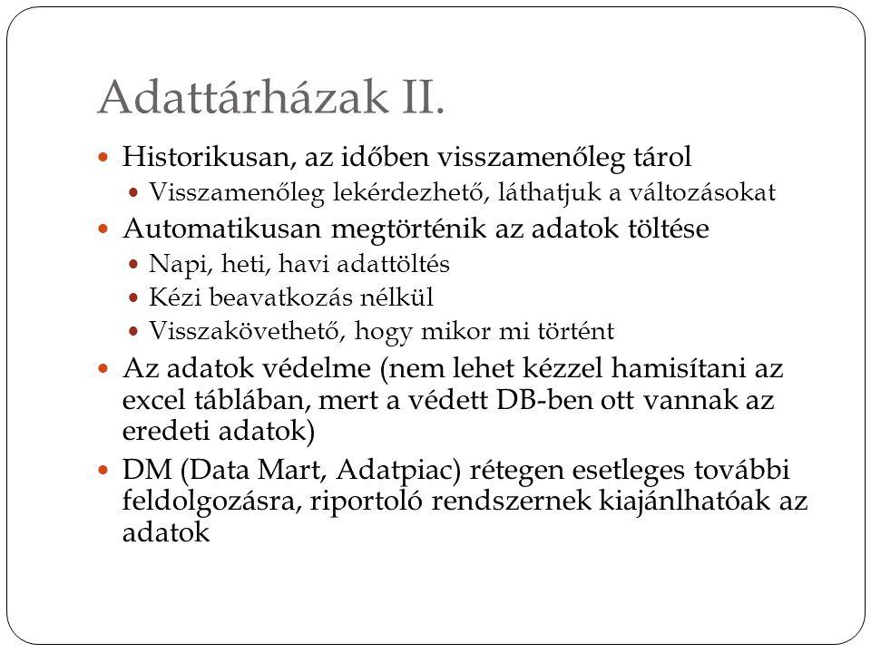 Adattárházak II.