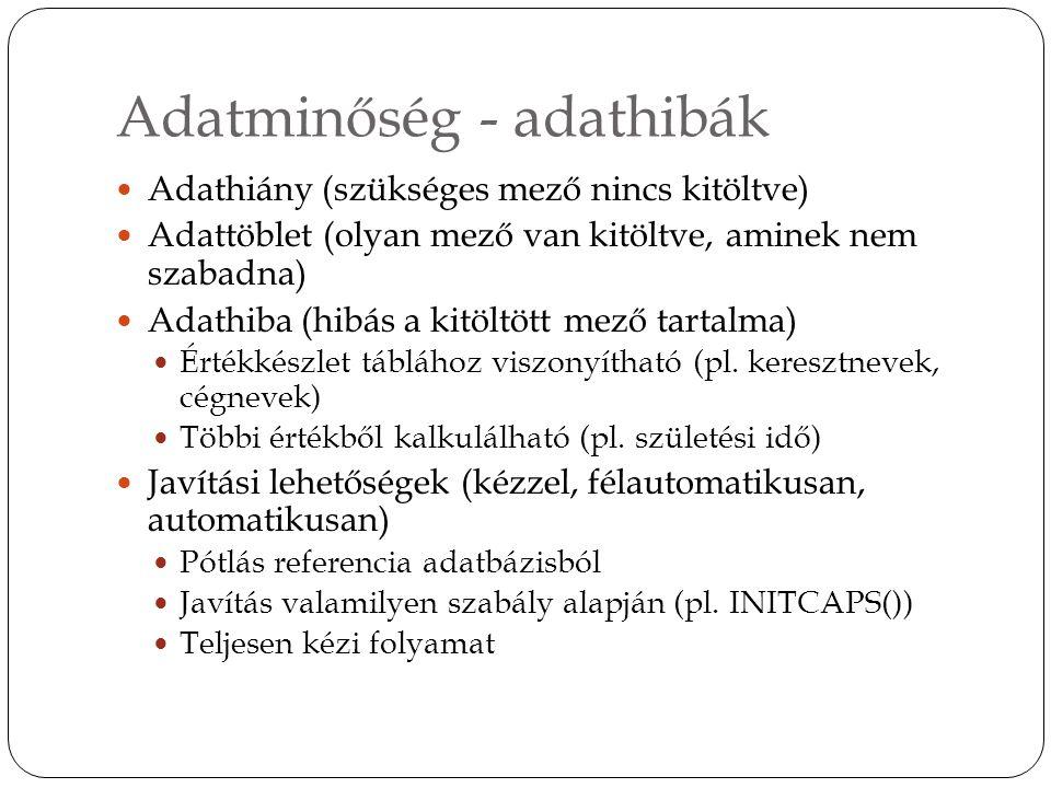 Adatminőség - adathibák Adathiány (szükséges mező nincs kitöltve) Adattöblet (olyan mező van kitöltve, aminek nem szabadna) Adathiba (hibás a kitöltött mező tartalma) Értékkészlet táblához viszonyítható (pl.