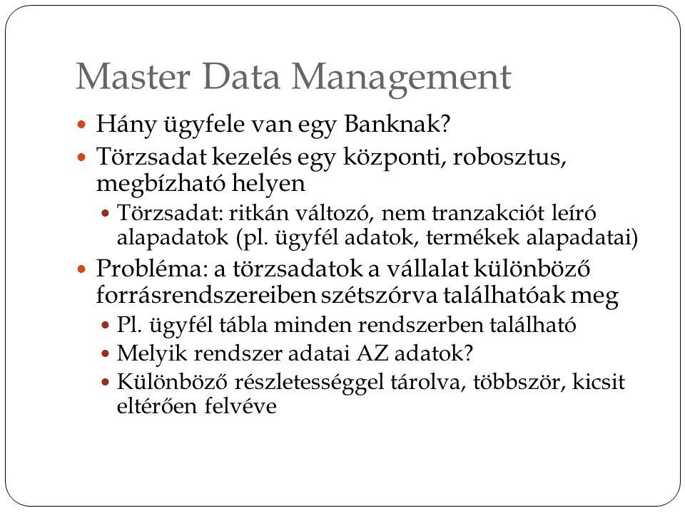 Master Data Management Hány ügyfele van egy Banknak? Törzsadat kezelés egy központi, robosztus, megbízható helyen Törzsadat: ritkán változó, nem tranz