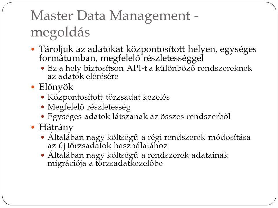 Master Data Management - megoldás Tároljuk az adatokat központosított helyen, egységes formátumban, megfelelő részletességgel Ez a hely biztosítson API-t a különböző rendszereknek az adatok elérésére Előnyök Központosított törzsadat kezelés Megfelelő részletesség Egységes adatok látszanak az összes rendszerből Hátrány Általában nagy költségű a régi rendszerek módosítása az új törzsadatok használatához Általában nagy költségű a rendszerek adatainak migrációja a törzsadatkezelőbe