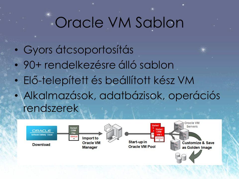 Oracle VM Sablon Gyors átcsoportosítás 90+ rendelkezésre álló sablon Elő-telepített és beállított kész VM Alkalmazások, adatbázisok, operációs rendszerek