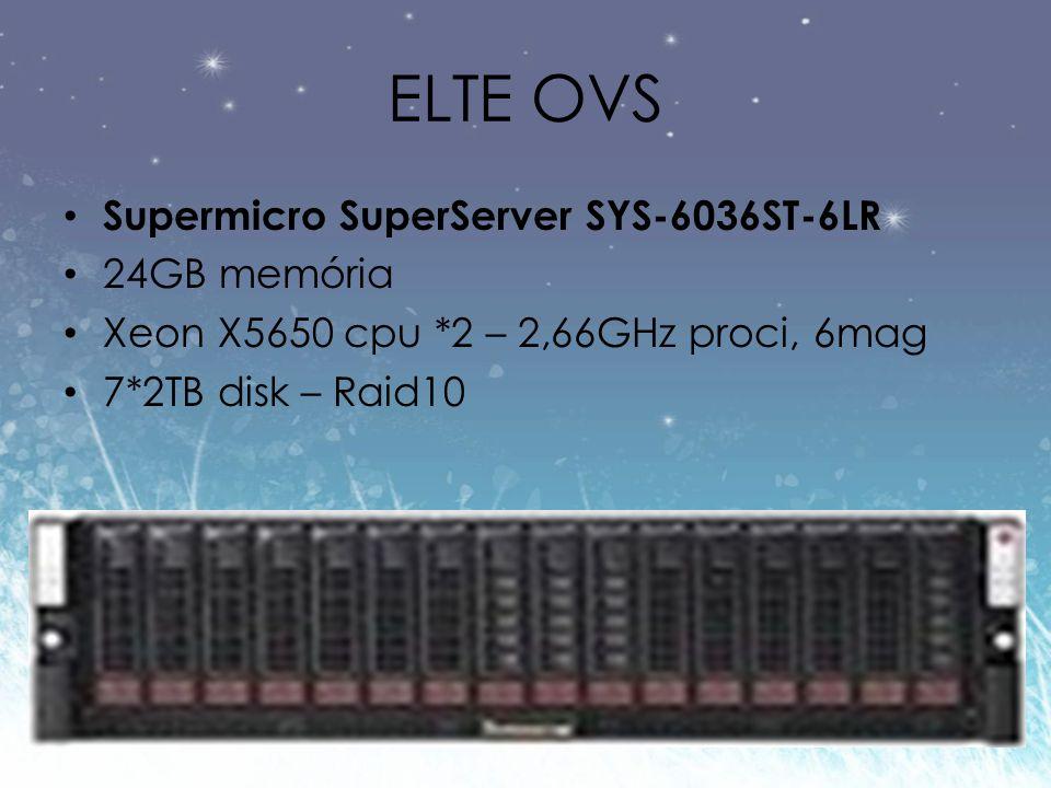 ELTE OVS Supermicro SuperServer SYS-6036ST-6LR 24GB memória Xeon X5650 cpu *2 – 2,66GHz proci, 6mag 7*2TB disk – Raid10