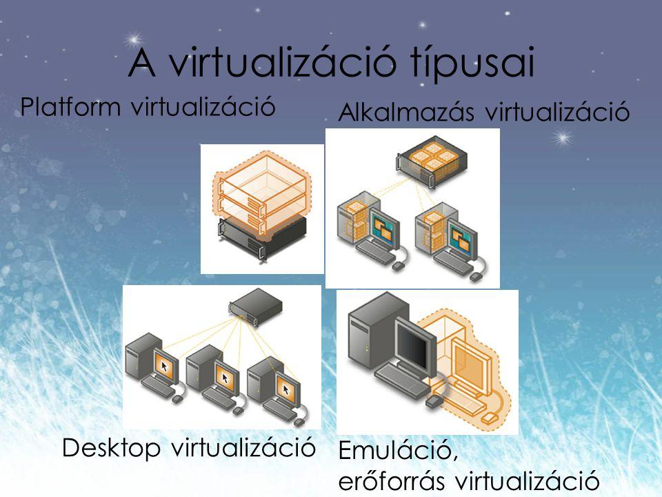 A virtualizáció típusai Platform virtualizáció Alkalmazás virtualizáció Desktop virtualizáció Folyamat Emuláció, erőforrás virtualizáció