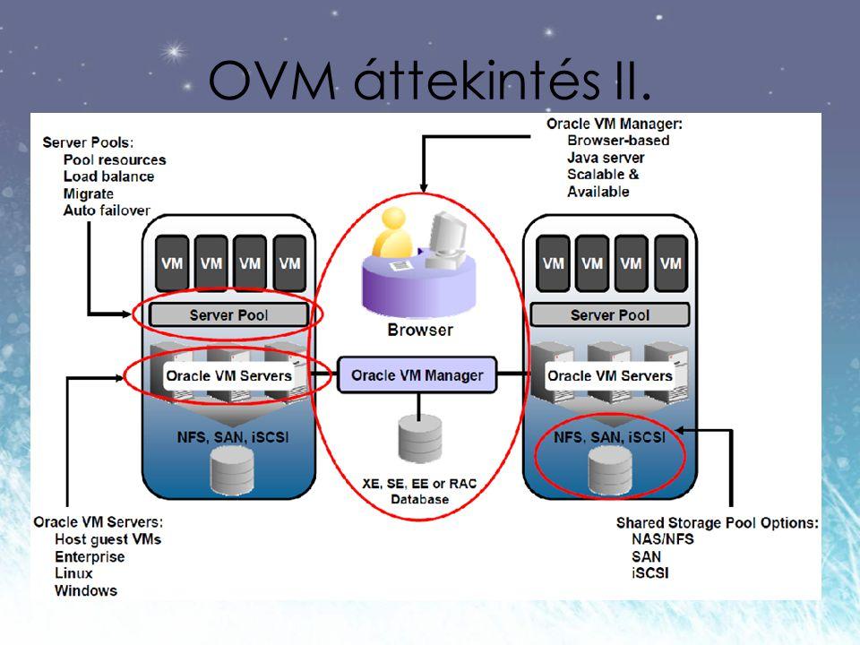 OVM áttekintés II.