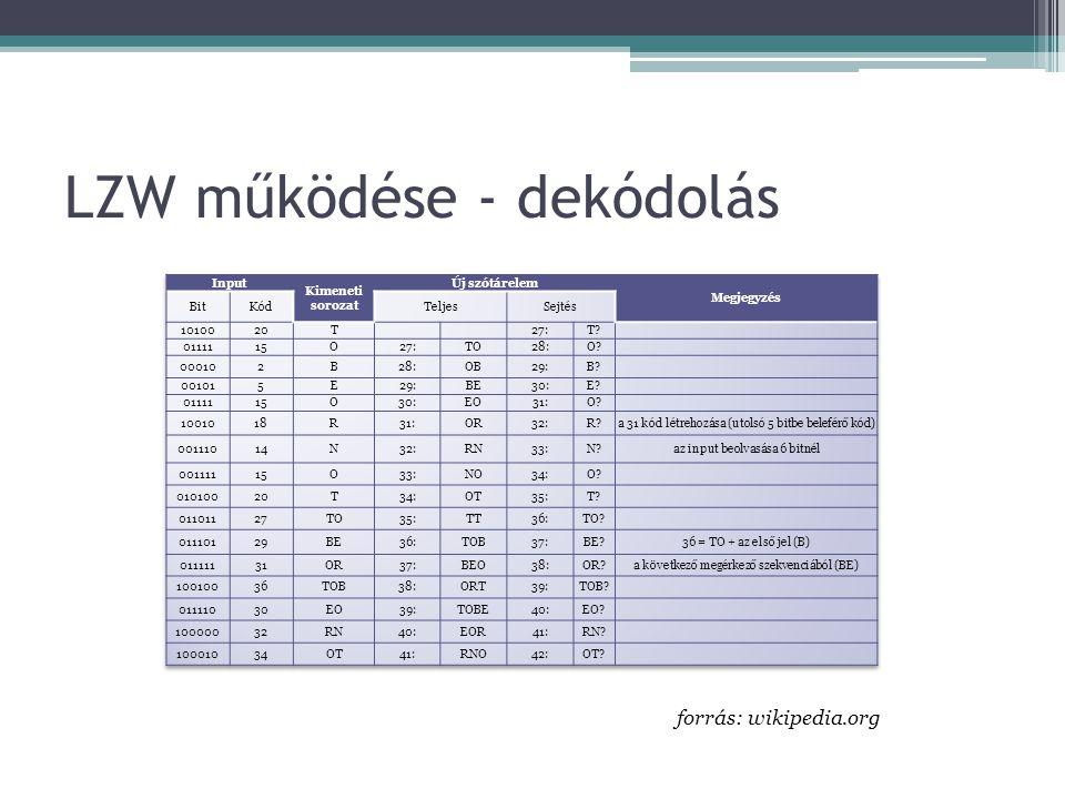 Változatai LZMW ▫Az inputban a leghosszabb, szótárban is lévő elemet keresi ▫Összefűzi ezt a stringet az előző kikeresett elemmel, hozzáadja a szótárhoz  Gyorsabban nő a szótár, implementálás viszont nehezebb LZAP ▫Az LZMW módosított változata ▫Karakterenként fűzi hozzá az új stringet az előzőhöz  Mindegyik elemet hozzáadja a szótárhoz LZWL ▫Az LZW szótagalapú változata