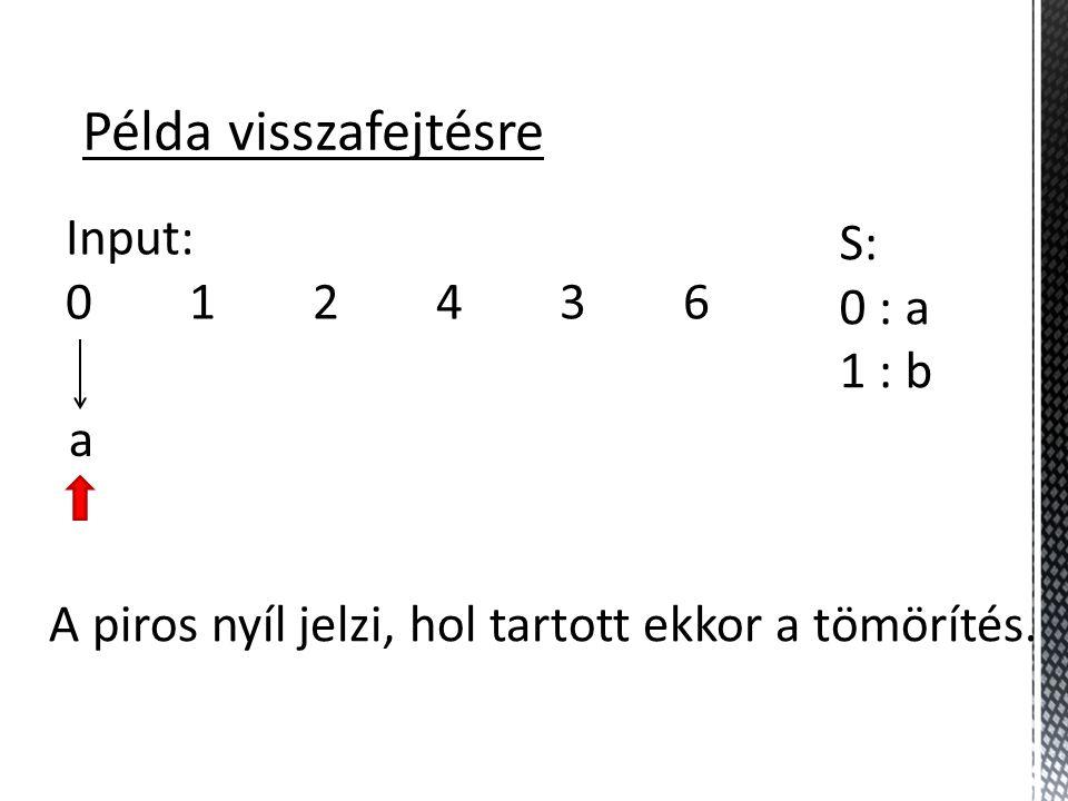 Példa visszafejtésre Input: 0 1 2 4 3 6 S: 0 : a 1 : b A piros nyíl jelzi, hol tartott ekkor a tömörítés.