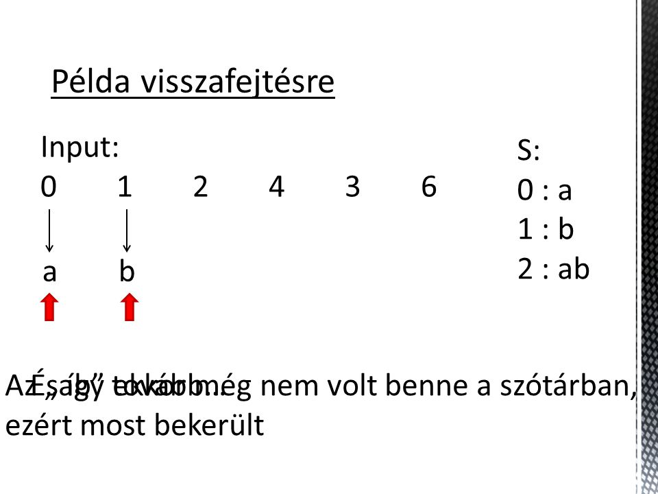 """Példa visszafejtésre Input: 0 1 2 4 3 6 S: 0 : a 1 : b 2 : ab És így tovább… ab Az """"ab ekkor még nem volt benne a szótárban, ezért most bekerült"""