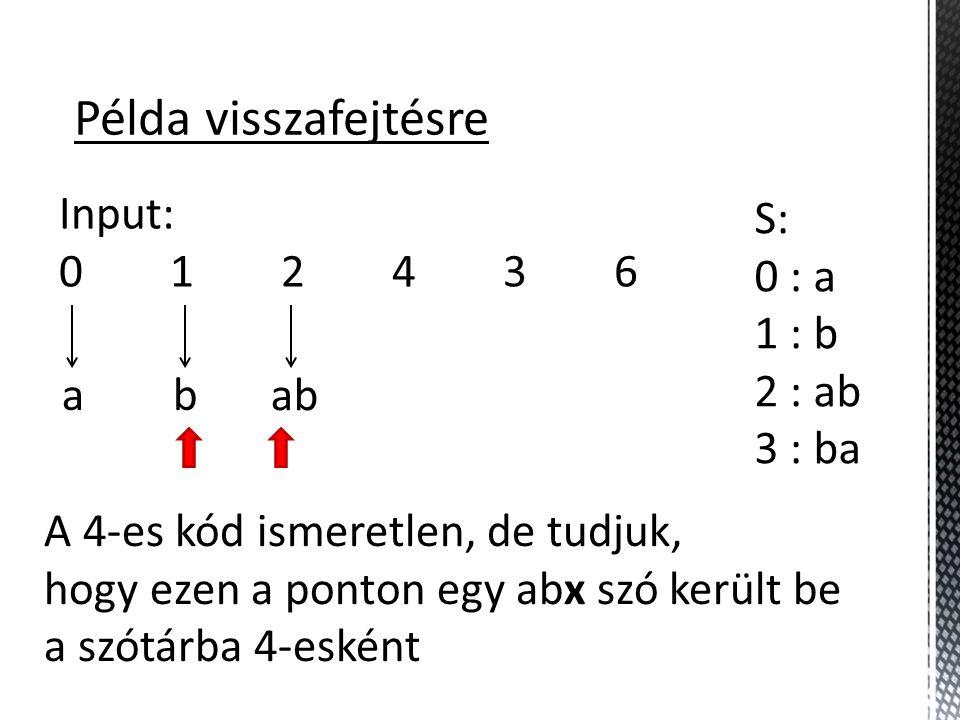 Példa visszafejtésre Input: 0 1 2 4 3 6 S: 0 : a 1 : b 2 : ab 3 : ba ab ab A 4-es kód ismeretlen, de tudjuk, hogy ezen a ponton egy abx szó került be a szótárba 4-esként