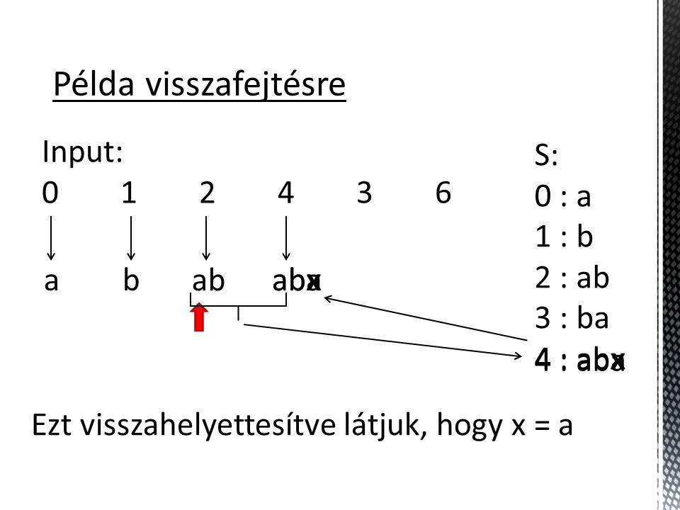 Példa visszafejtésre Input: 0 1 2 4 3 6 S: 0 : a 1 : b 2 : ab 3 : ba 4 : abx ab ab Ezt visszahelyettesítve látjuk, hogy x = a abx 4 : aba aba