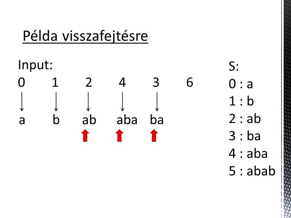 Példa visszafejtésre Input: 0 1 2 4 3 6 S: 0 : a 1 : b 2 : ab 3 : ba 4 : aba 5 : abab ab ab ababa