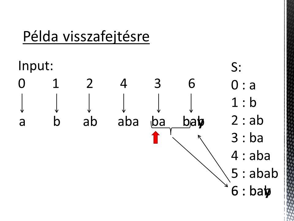 Példa visszafejtésre Input: 0 1 2 4 3 6 S: 0 : a 1 : b 2 : ab 3 : ba 4 : aba 5 : abab 6 : bay ab ab abababay 6 : bab bab