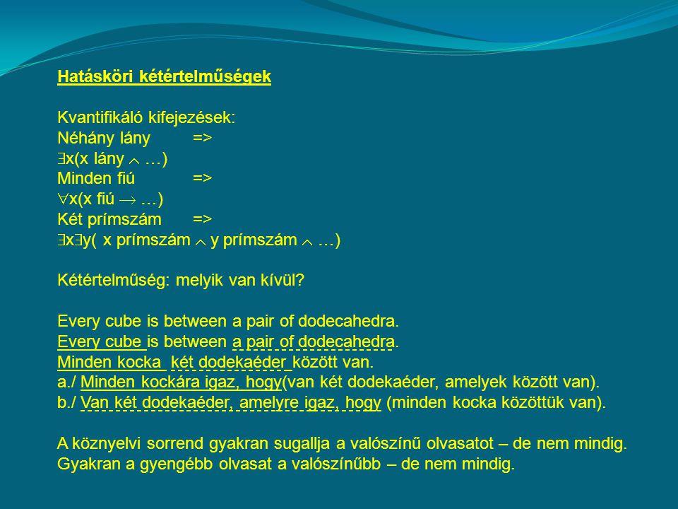 Hatásköri kétértelműségek Kvantifikáló kifejezések: Néhány lány =>  x(x lány  …) Minden fiú =>  x(x fiú  …) Két prímszám=>  x  y( x prímszám  y prímszám  …) Kétértelműség: melyik van kívül.
