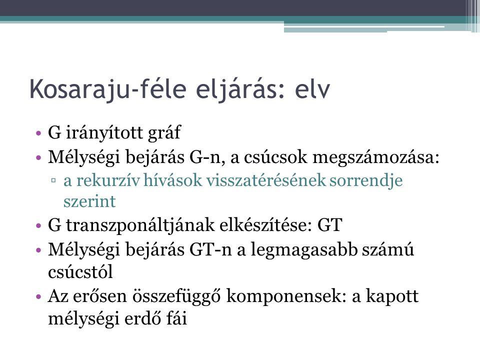 Kosaraju-féle eljárás: elv G irányított gráf Mélységi bejárás G-n, a csúcsok megszámozása: ▫a rekurzív hívások visszatérésének sorrendje szerint G tra