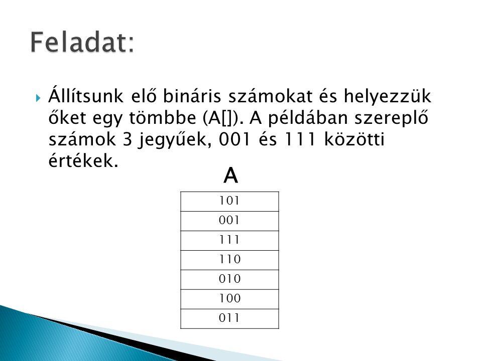  Állítsunk elő bináris számokat és helyezzük őket egy tömbbe (A[]).