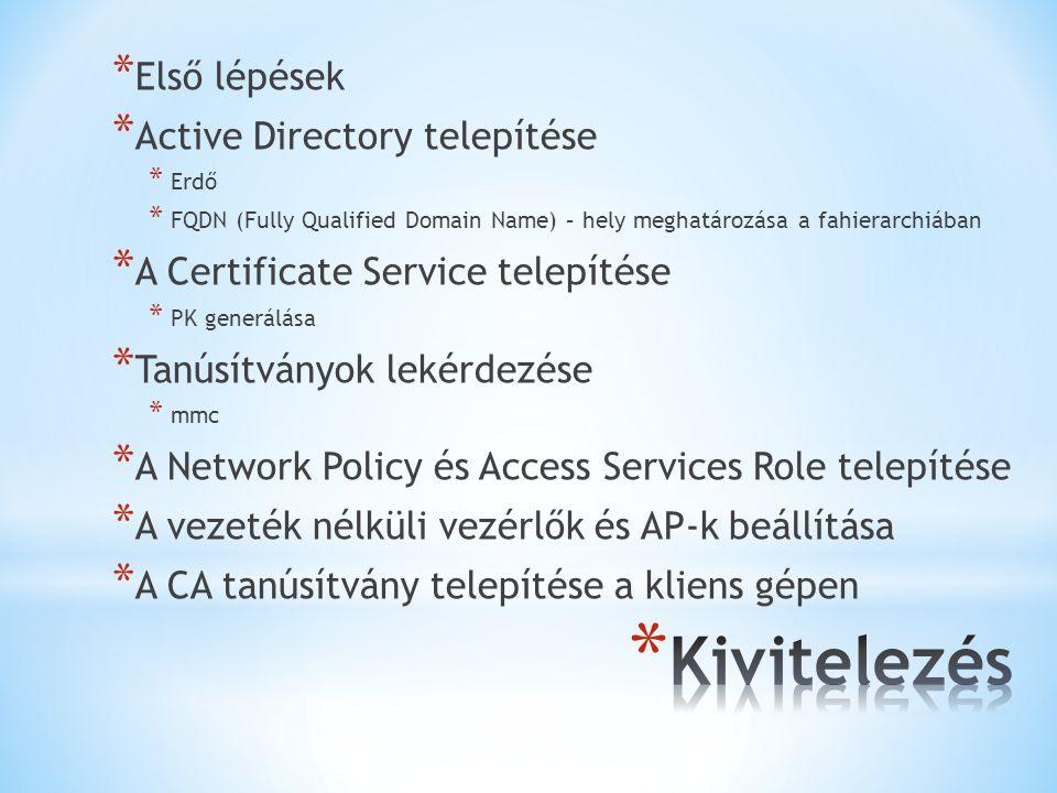 * Első lépések * Active Directory telepítése * Erdő * FQDN (Fully Qualified Domain Name) – hely meghatározása a fahierarchiában * A Certificate Service telepítése * PK generálása * Tanúsítványok lekérdezése * mmc * A Network Policy és Access Services Role telepítése * A vezeték nélküli vezérlők és AP-k beállítása * A CA tanúsítvány telepítése a kliens gépen