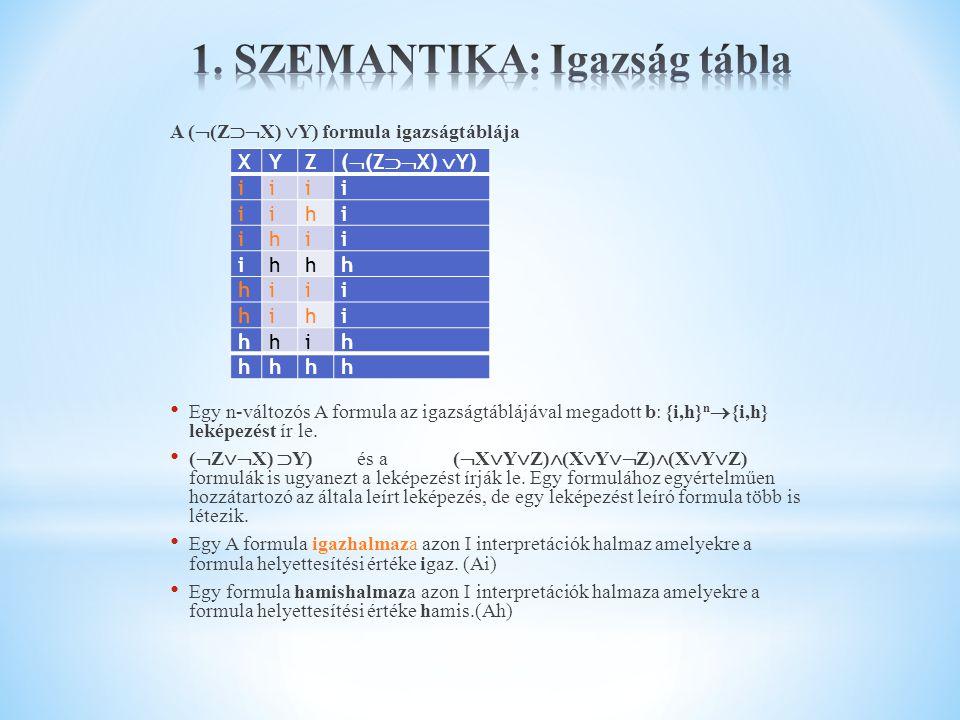 A (  (Z  X)  Y) formula igazságtáblája Egy n-változós A formula az igazságtáblájával megadott b: {i,h} n  {i,h} leképezést ír le.