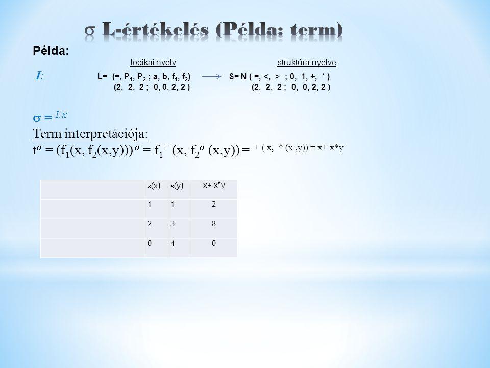  ( x)  ( y) x+ x*y 112 238 040 Példa: logikai nyelvstruktúra nyelve I: L= (=, P 1, P 2 ; a, b, f 1, f 2 )S= N ( =, ; 0, 1, +, * ) (2, 2, 2 ; 0, 0, 2, 2 ) (2, 2, 2 ; 0, 0, 2, 2 )  = I,  Term interpretációja: t  = (f 1 (x, f 2 (x,y)))  = f 1  (x, f 2  (x,y)) = + ( x, * (x,y)) = x+ x*y
