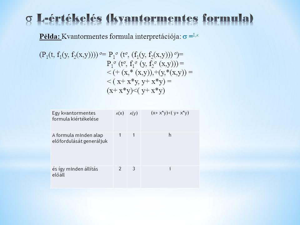 Egy kvantormentes formula kiértékelése  ( x)  ( y) (x+ x*y)<( y+ x*y) A formula minden alap előfordulását generáljuk 11h és így minden állítás előáll 23i Példa: Kvantormentes formula interpretációja:  = I,  (P 1 (t, f 1 (y, f 2 (x,y))))  = P 1  (t , (f 1 (y, f 2 (x,y)))  )= P 1  (t , f 1  (y, f 2  (x,y))) = < (+ (x,* (x,y)),+(y,*(x,y)) = < ( x+ x*y, y+ x*y) = (x+ x*y)<( y+ x*y)