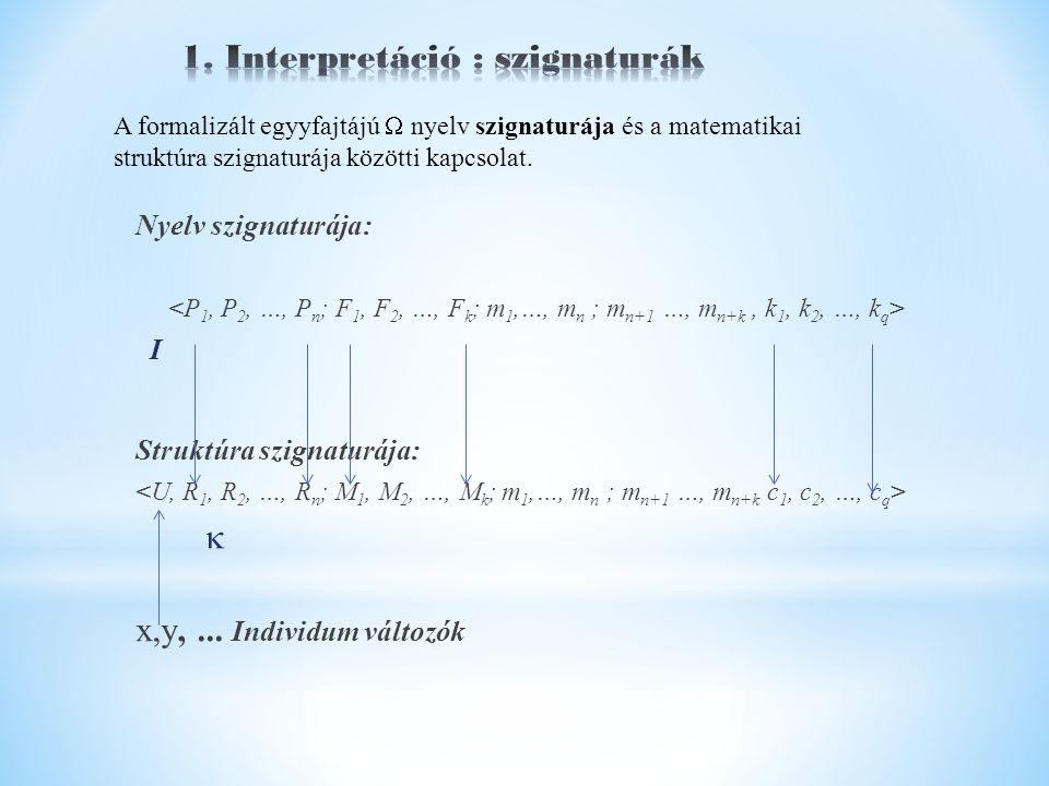 Nyelv szignaturája: I Struktúra szignaturája:  x,y,...