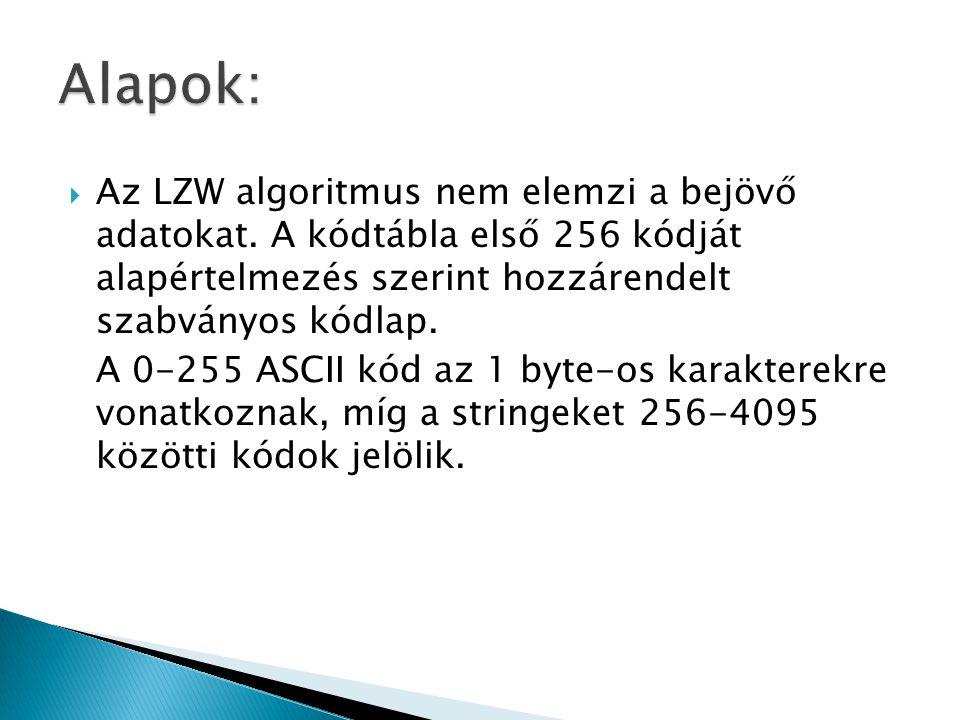  Az LZW algoritmus nem elemzi a bejövő adatokat. A kódtábla első 256 kódját alapértelmezés szerint hozzárendelt szabványos kódlap. A 0-255 ASCII kód