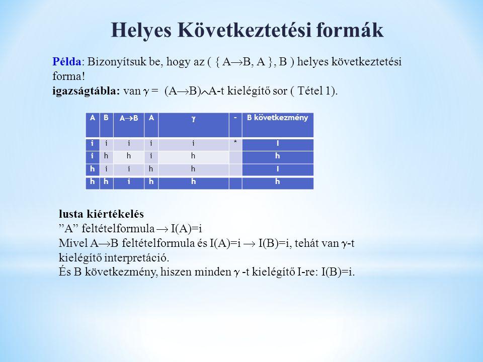 AB ABAB A  -B következmény iiiii*I ihhih h hiihh I hhihh h Példa: Bizonyítsuk be, hogy az ( { A  B, A }, B ) helyes következtetési forma.