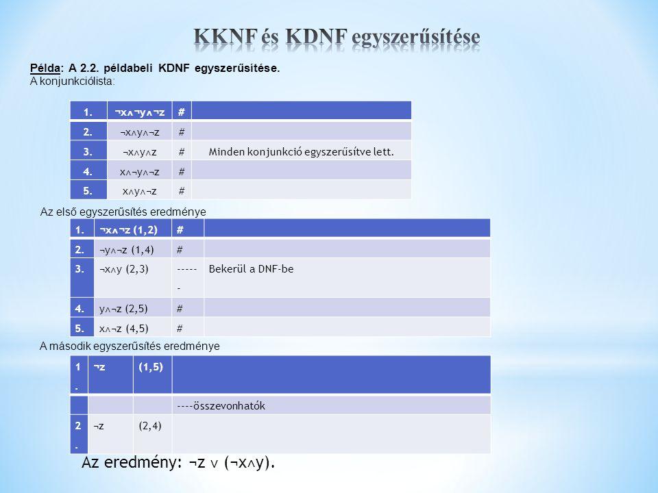 1. ¬x ˄ ¬y ˄ ¬z # 2. ¬x ˄ y ˄ ¬z # 3. ¬x ˄ y ˄ z #Minden konjunkció egyszerűsítve lett. 4. x ˄ ¬y ˄ ¬z # 5.x ˄ y ˄ ¬z# Példa: A 2.2. példabeli KDNF eg
