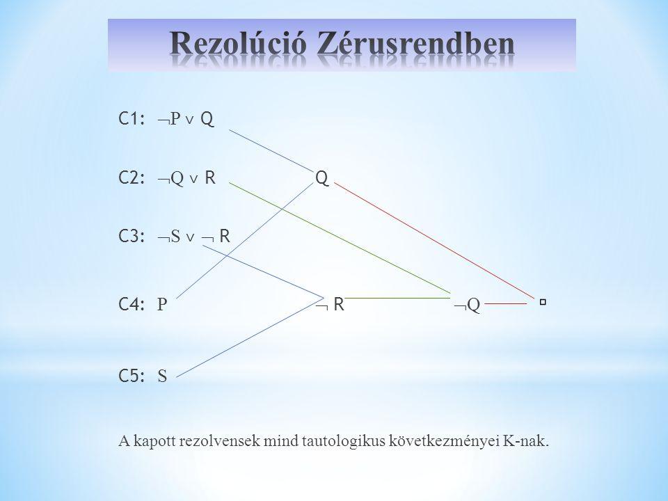 C1:  P ˅ Q C2:  Q ˅ RQ C3:  S ˅  R C4: P  R  Q ▫ C5: S A kapott rezolvensek mind tautologikus következményei K-nak.