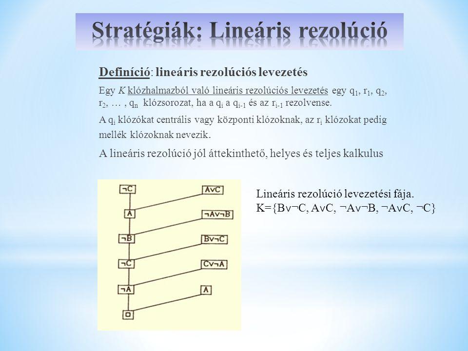 Definíció: lineáris rezolúciós levezetés Egy K klózhalmazból való lineáris rezolúciós levezetés egy q 1, r 1, q 2, r 2, …, q n klózsorozat, ha a q i a q i-1 és az r i-1 rezolvense.