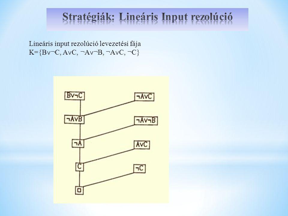 Lineáris input rezolúció levezetési fája K={B ˅ ¬C, A ˅ C, ¬A ˅ ¬B, ¬A ˅ C, ¬C}
