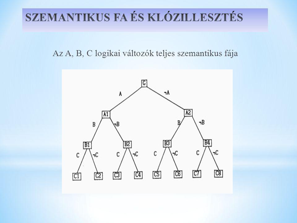 Az A, B, C logikai változók teljes szemantikus fája