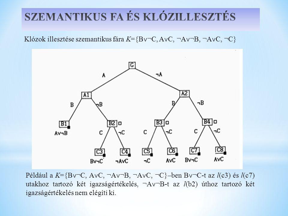 Klózok illesztése szemantikus fára K={B ˅ ¬C, A ˅ C, ¬A ˅ ¬B, ¬A ˅ C, ¬C} Például a K={B ˅ ¬C, A ˅ C, ¬A ˅ ¬B, ¬A ˅ C, ¬C}–ben B ˅ ¬C-t az l(c3) és l(