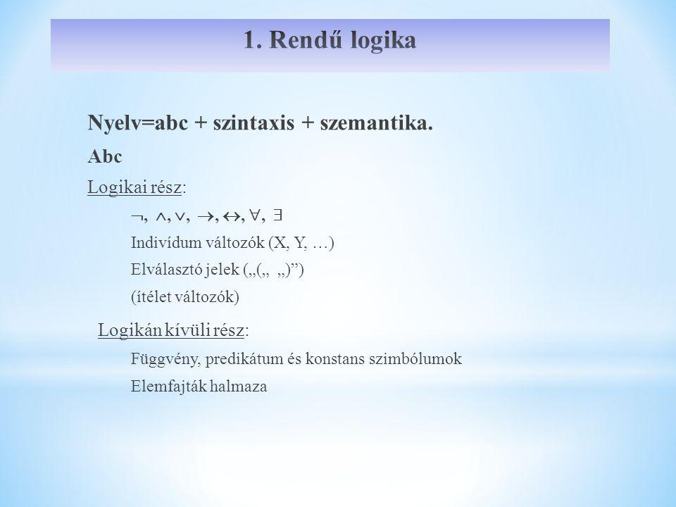 """Nyelv=abc + szintaxis + szemantika. Abc Logikai rész: , , , , , ,  Indivídum változók (X, Y, …) Elválasztó jelek (""""("""" """")"""") (ítélet változók) Lo"""