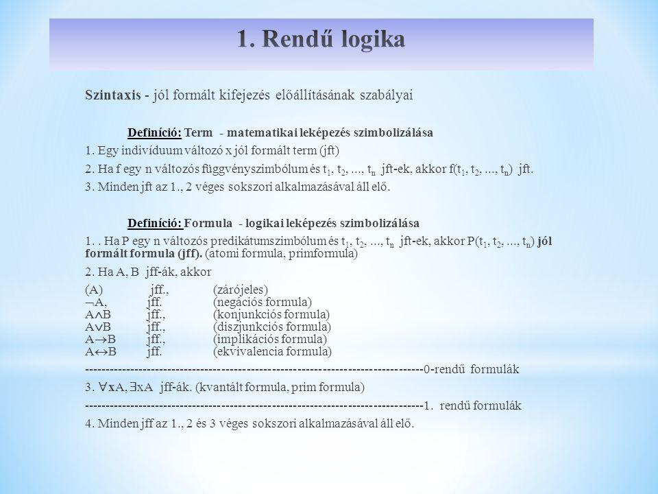 Szintaxis - jól formált kifejezés előállításának szabályai Definíció: Term - matematikai leképezés szimbolizálása 1. Egy indivíduum változó x jól form