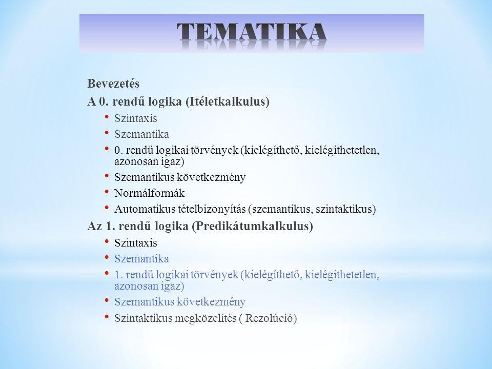 Bevezetés A 0. rendű logika (Itéletkalkulus) Szintaxis Szemantika 0.