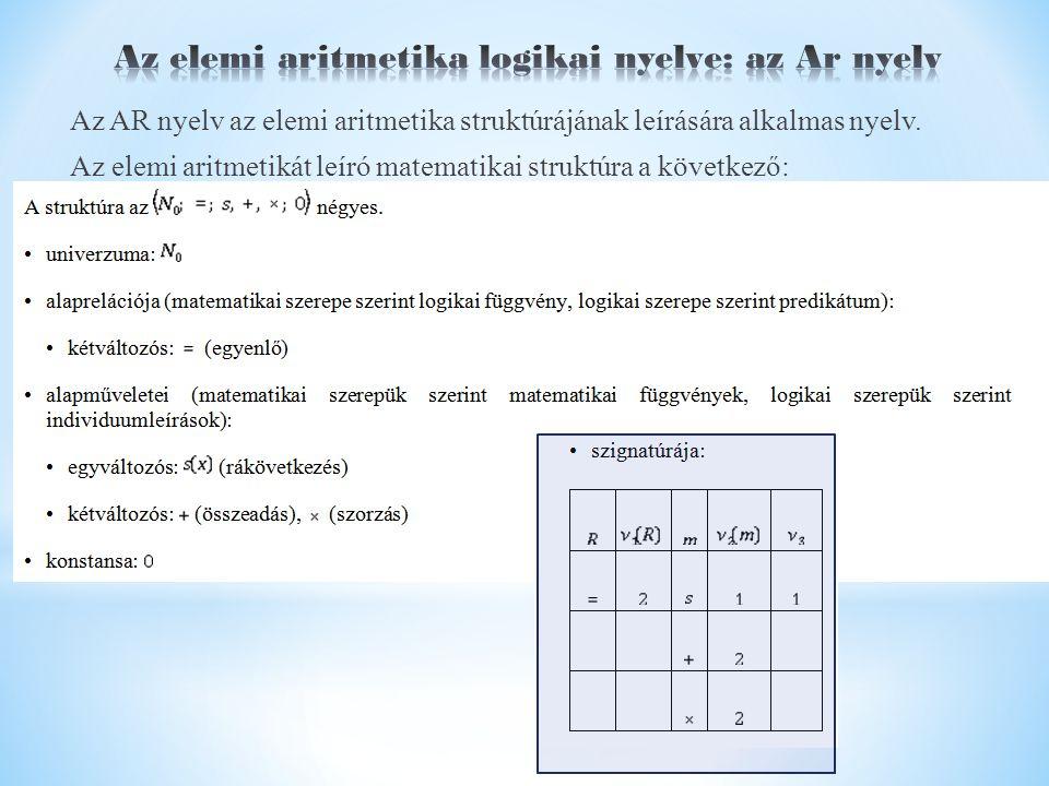 Az AR nyelv az elemi aritmetika struktúrájának leírására alkalmas nyelv.