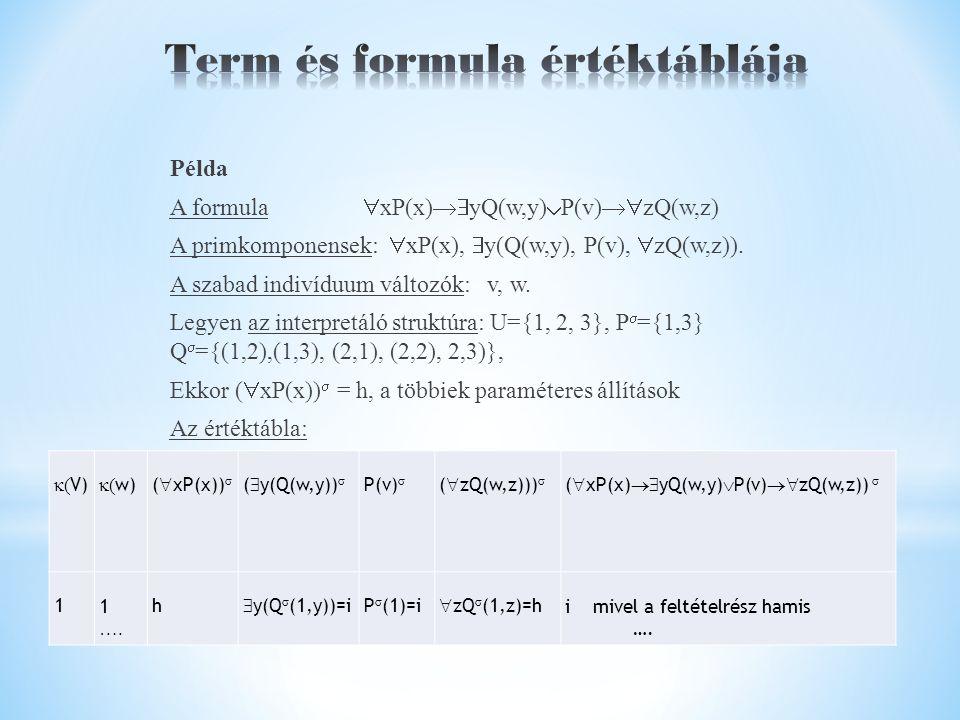 Példa A formula  xP(x)  yQ(w,y)  P(v)  zQ(w,z) A primkomponensek:  xP(x),  y(Q(w,y), P(v),  zQ(w,z)).