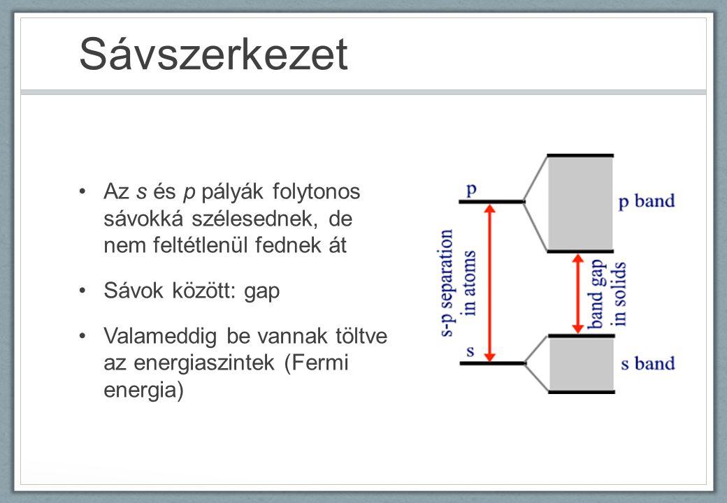 Sávszerkezet Az s és p pályák folytonos sávokká szélesednek, de nem feltétlenül fednek át Sávok között: gap Valameddig be vannak töltve az energiaszin