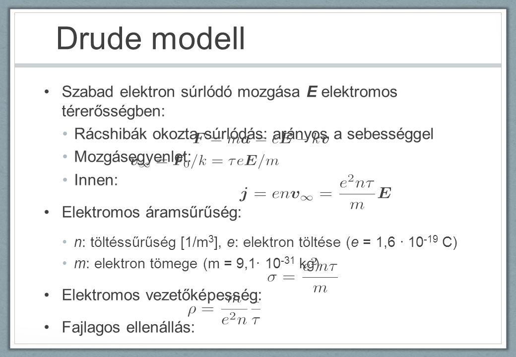 Drude modell Szabad elektron súrlódó mozgása E elektromos térerősségben: Rácshibák okozta súrlódás: arányos a sebességgel Mozgásegyenlet: Innen: Elekt