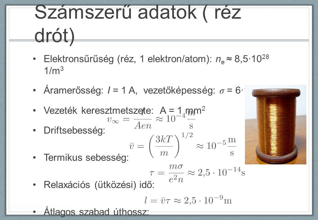 Számszerű adatok ( réz drót) Elektronsűrűség (réz, 1 elektron/atom): n e ≈ 8,5∙10 28 1/m 3 Áramerősség: I = 1 A, vezetőképesség: σ = 6∙10 7 S/m Vezeté