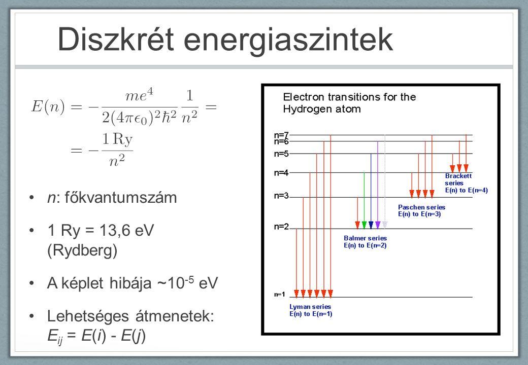 Diszkrét energiaszintek n: főkvantumszám 1 Ry = 13,6 eV (Rydberg) A képlet hibája ~10 -5 eV Lehetséges átmenetek: E ij = E(i) - E(j)