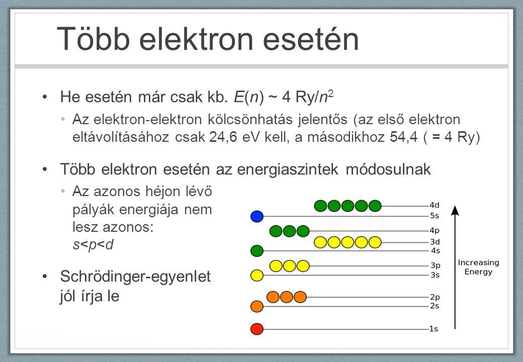 Több elektron esetén He esetén már csak kb. E(n) ~ 4 Ry/n 2 Az elektron-elektron kölcsönhatás jelentős (az első elektron eltávolításához csak 24,6 eV