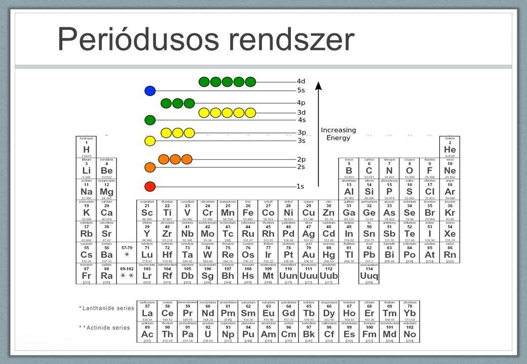 Kontakt potenciál Két különböző semleges fém esetén a kémiai potenciál különböző Ha összeérintjük őket, akkor elektronok áramlanak az alacsonyabb kémiai potenciál felé Megváltozik a két (eredetileg földelt) fém potenciálja A kontaktpotenciál függ a hőmérséklettől Termofeszültség: U = α (T 2 - T 1 ) α : 10-100 μ V/K
