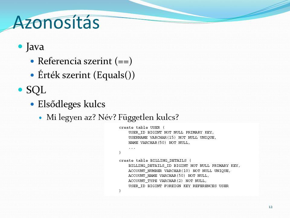 Azonosítás Java Referencia szerint (==) Érték szerint (Equals()) SQL Elsődleges kulcs Mi legyen az? Név? Független kulcs? 12
